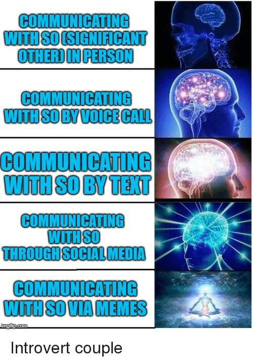 Introvert, Text, and Media: COMMUNICATING  WITH SO IIGNIFICANT  OTHERDINPERSON  COMMUNICATING  WITHSOBYVOICE CALL  COMMUNICATING  WITH SO BY TEXT  COMMUNICATING  WITHSO  THROUGHSOCIAL MEDIA  COMMUNICATING Introvert couple
