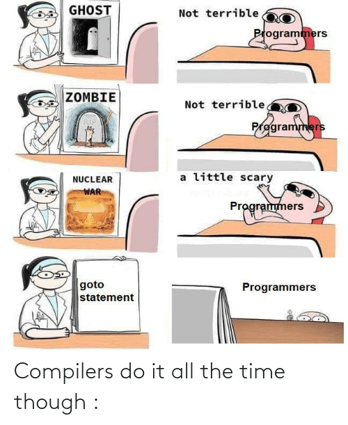 All the Time: Compilers do it all the time though :