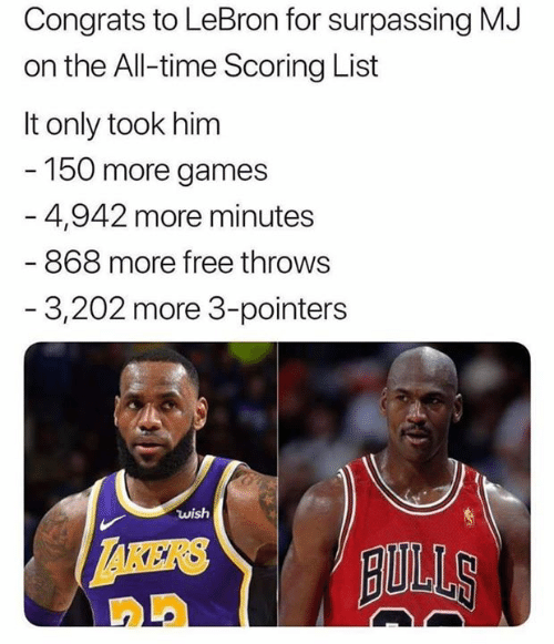 Free, Games, and Lebron: Congrats to LeBron for surpassing MJ  on the All-time Scoring List  It only took him  150 more games  - 4,942 more minutes  868 more free throws  - 3,202 more 3-pointers  wish  AKERS  BULS