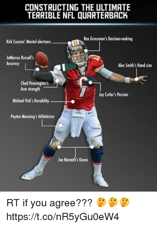 Kirk Cousins: CONSTRUCTING THE ULTIMATE  TERRIBLE NFL QUARTERBACK  Rex Grossman's Decision-making  Kirk Cousins' Mental alertness  JaMarcus Russell's  Accuracy  Alex Smith's Hand size  Chad Pennington's  Arm strength  Michael Vick's Durability  Peyton Manning's Athleticism  Jay Cutler's Passion  Joe Namath's Knees RT if you agree??? 🤔🤔🤔 https://t.co/nR5yGu0eW4