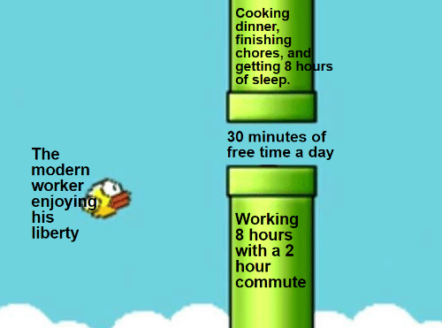 Finishing: Cooking  dinner,  finishing  chores, and  getting 8 hours  of sleep.  30 minutes of  free time a day  The  modern  worker  enjoying  his  liberty  Working  8 hours  with a 2  hour  commute