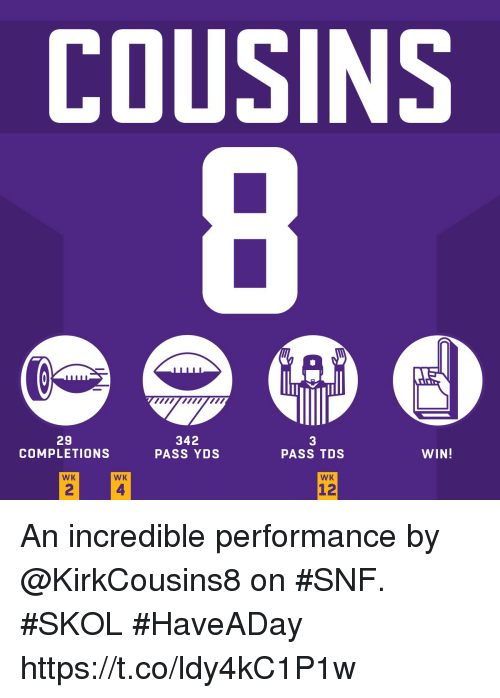 snf: COUSINS  29  COMPLETIONS  342  PASS YDS  3  PASS TDs  WIN!  WK  WK  WK  2  4  12 An incredible performance by @KirkCousins8 on #SNF. #SKOL #HaveADay https://t.co/ldy4kC1P1w