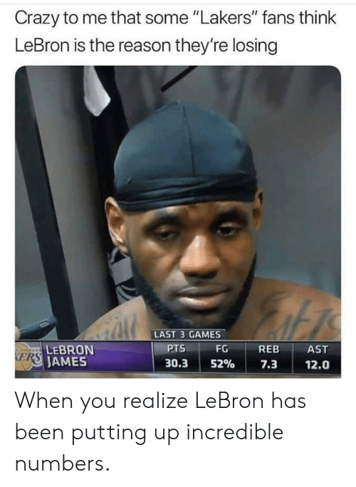 "Crazy, Los Angeles Lakers, and Nba: Crazy to me that some ""Lakers"" fans think  LeBron is the reason they're losing  LAST 3 GAMES  PTS  FG REB AST  LEBRON  AMES  KERS  30.3152% 7.3 12.0 When you realize LeBron has been putting up incredible numbers."