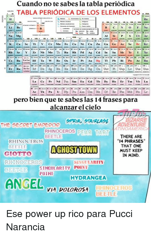 memes angel and power cuando no te sabes la tabla periodica tabla periodica