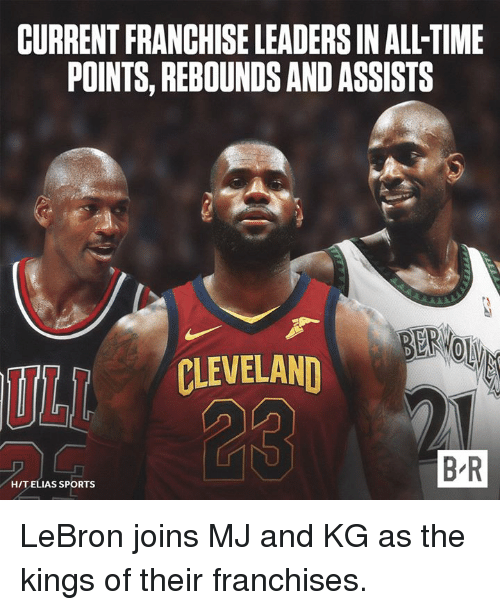 franchises: CURRENT FRANCHISE LEADERS IN ALL-TIME  POINTS, REBOUNDS AND ASSISTS  UL  CLEVELAND  23  B R  H/T ELIAS SPORTS LeBron joins MJ and KG as the kings of their franchises.