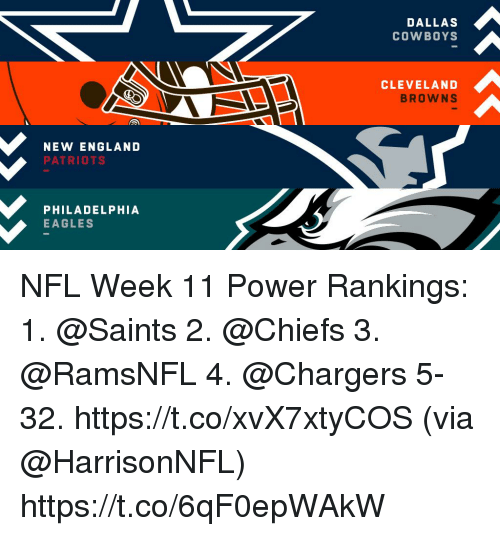 Dallas Cowboys: DALLAS  COWBOYS  CLEVELAND  BROWNS  NEW ENGLAND  PATRIOTS  PHILADELPHIA  EAGLES NFL Week 11 Power Rankings:  1.  @Saints  2.  @Chiefs  3. @RamsNFL 4. @Chargers 5-32. https://t.co/xvX7xtyCOS (via @HarrisonNFL) https://t.co/6qF0epWAkW