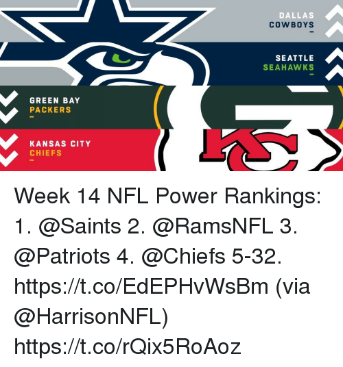 Dallas Cowboys: DALLAS  COWBOYS  SEATTLE  SEAHAWKS  GREEN BAY  PACKERS  KANSAS CITY  CHIEFS Week 14 NFL Power Rankings:  1. @Saints  2. @RamsNFL  3. @Patriots  4. @Chiefs  5-32. https://t.co/EdEPHvWsBm (via @HarrisonNFL) https://t.co/rQix5RoAoz
