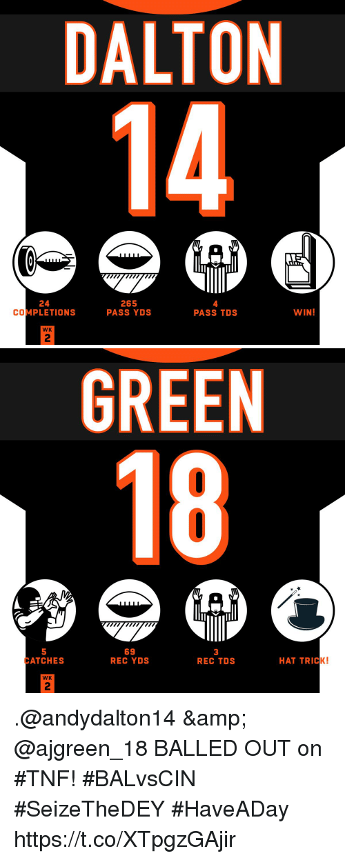 Memes, 🤖, and Rec: DALTON  24  COMPLETIONS  265  PASS YDS  4  PASS TDs  WIN  WK  2   GREEN  18  5  ATCHES  69  REC YDS  3  REC TDS  HAT TRICK!  WK  2 .@andydalton14 & @ajgreen_18 BALLED OUT on #TNF! #BALvsCIN #SeizeTheDEY  #HaveADay https://t.co/XTpgzGAjir