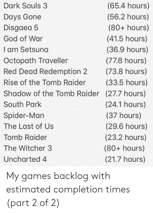 God, South Park, and Spider: Dark Souls 3  (65.4 hours)  Days Gone  Disgaea 5  (56.2 hours)  (80+ hours)  God of War  (41.5 hours)  I am Setsuna  (36.9 hours)  Octopath Traveller  Red Dead Redemption 2  (77.8 hours)  (73.8 hours)  Rise of the Tomb Raider  (33.5 hours)  Shadow of the Tomb Raider (27.7 hours)  (24.1 hours)  South Park  (37 hours)  Spider-Man  The Last of Us  (29.6 hours)  (23.2 hours)  Tomb Raider  The Witcher 3  (80+ hours)  Uncharted 4  (21.7 hours) My games backlog with estimated completion times (part 2 of 2)