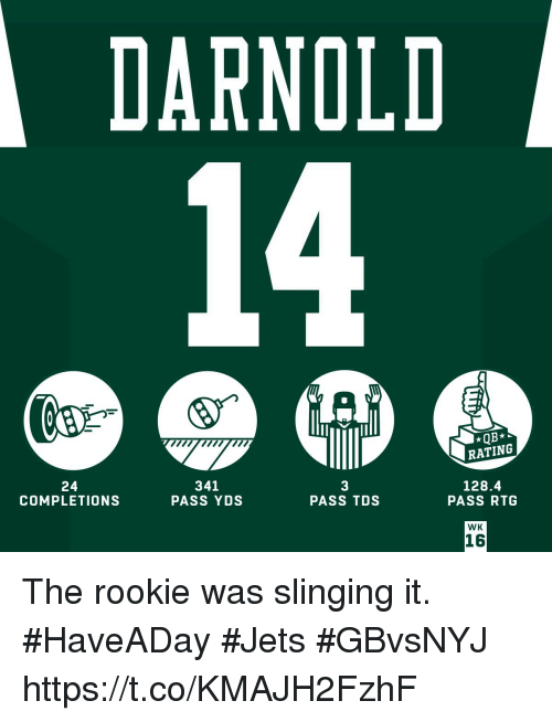 Memes, Jets, and 🤖: DARNOLD  pwmw  RATING  24  COMPLETIONS  341  PASS YDS  3  PASS TDS  128.4  PASS RTG  WK  16 The rookie was slinging it. #HaveADay  #Jets #GBvsNYJ https://t.co/KMAJH2FzhF