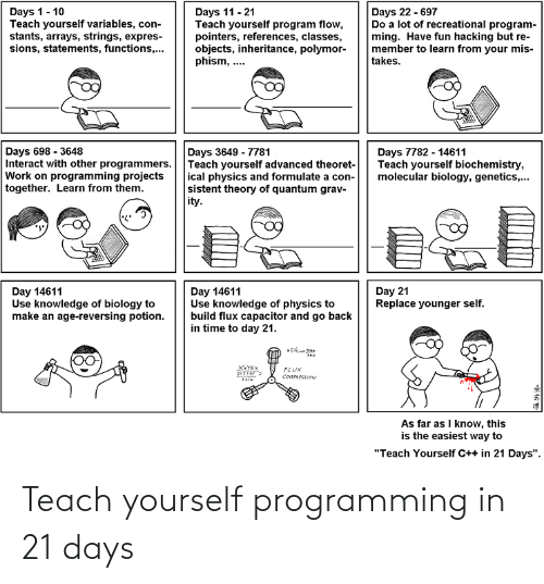 "together: Days 22 - 697  Do a lot of recreational program-  ming. Have fun hacking but re-  member to learn from your mis-  takes.  Days 1- 10  Teach yourself variables, con-  stants, arrays, strings, expres-  sions, statements, functions,...  Days 11 - 21  Teach yourself program flow,  pointers, references, classes,  objects, inheritance, polymor-  phism, ..  Days 698 - 3648  Interact with other programmers.  Work on programming projects  together. Learn from them.  Days 3649 - 7781  Teach yourself advanced theoret-  ical physics and formulate a con-  sistent theory of quantum grav-  ity.  Days 7782 - 14611  Teach yourself biochemistry,  molecular biology, genetics,.  Day 21  Replace younger self.  Day 14611  Use knowledge of physics to  build flux capacitor and go back  in time to day 21.  Day 14611  Use knowledge of biology to  make an age-reversing potion.  ILUX  COMRESSION  As far as I know, this  is the easiest way to  ""Teach Yourself C++ in 21 Days"". Teach yourself programming in 21 days"