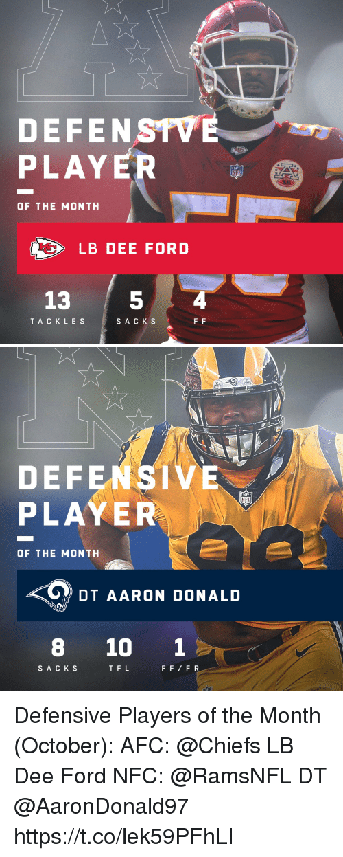 Memes, Nfl, and Chiefs: DEFENSTVE  PLAYER  NFL  AR  OF THE MONTH  LB DEE FORD  13  5 4  T A C KLES  S A C K S   DEFENSIVE  PLAYER  NEL  OF THE MONTH  DT AARON DONALD  8 10 1  S A CK S  TF L  F F F R Defensive Players of the Month (October):  AFC: @Chiefs LB Dee Ford NFC: @RamsNFL DT @AaronDonald97 https://t.co/lek59PFhLI