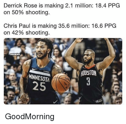 Chris Paul, Derrick Rose, and Nba: Derrick Rose is making 2.1 million: 18.4 PPG  on 50% shooting.  Chris Paul is making 35.6 million: 16.6 PPG  on 42% shooting.  OUSTON  ftbit  MINNESOTA  25 GoodMorning