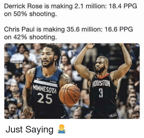 Chris Paul, Derrick Rose, and Nba: Derrick Rose is making 2.1 million: 18.4 PPG  on 50% shooting.  Chris Paul is making 35.6 million: 16.6 PPG  on 42% shooting.  OUSTON  MINNESOTA  25 Just Saying 🤷‍♂️