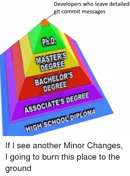 School, Masters, and High School Diploma: Developers who leave detailed  git commit messages  Ph.D  MASTERS  DEGREE  BACHELORS  DEGREE  ASSOCIATE'S DEGREE  HIGH SCHOOL DIPLOMA If I see another Minor Changes, I going to burn this place to the ground