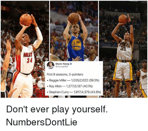 Play Yourself: DI  30  Sport  HEAT  34  Shane Young  YoungNBA  First 8 seasons, 3-pointers  -Reggie Miller-1,035/2,622 (39.5%)  en_  . Stephen Curry-1917/4,379 (43.8%) Don't ever play yourself. NumbersDontLie