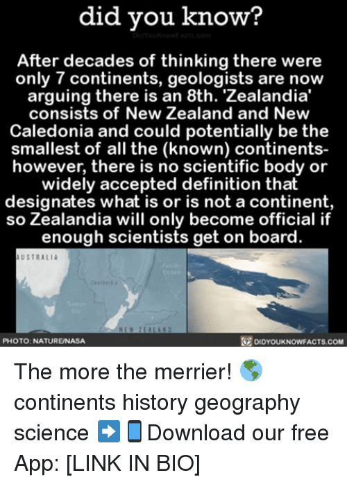 Definitally: did you know?  After decades of thinking there were  only 7 continents, geologists are now  arguing there is an 8th. 'Zealandia'  consists of New Zealand and New  Caledonia and could potentially be the  smallest of all the (known) continents-  however, there is no scientific body or  widely accepted definition that  designates what is or is not a continent,  so Zealandia will only become official if  enough scientists get on board  AUSTRALIA  DIDYouKNowFACTs.coM  PHOTO: NATURENASA The more the merrier! 🌎 continents history geography science ➡📱Download our free App: [LINK IN BIO]