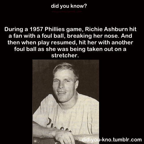 Philadelphia Phillies, Taken, and Tumblr: did you know?  During a 1957 Phillies game, Richie Ashburn hit  a fan with a foul ball, breaking her nose. And  then when play resumed, hit her with another  foul ball as she was being taken out on a  stretcher  -kno.tumblr.com