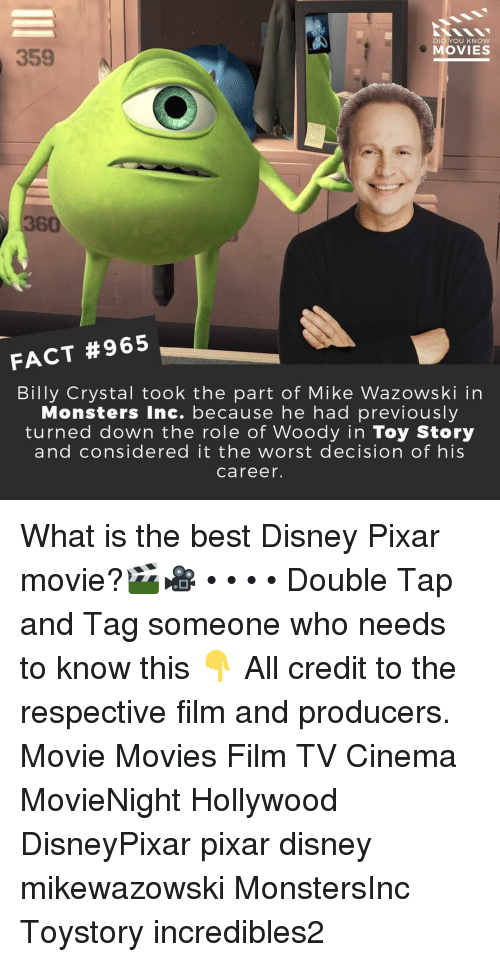 Disney, Memes, and Monsters Inc: DID YOU KNOW  MOVIES  359  360  FACT #965  Billy Crystal took the part of Mike Wazowski in  Monsters Inc. because he had previously  turned down the role of Woody in Toy Story  and considered it the worst decision of his  career. What is the best Disney Pixar movie?🎬🎥 • • • • Double Tap and Tag someone who needs to know this 👇 All credit to the respective film and producers. Movie Movies Film TV Cinema MovieNight Hollywood DisneyPixar pixar disney mikewazowski MonstersInc Toystory incredibles2