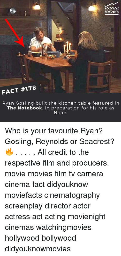 Producive: DID YOU KNOW  MOVIES  FACT #178  Ryan Gosling built the kitchen table featured in  The Notebook, in preparation for his role as  Noah Who is your favourite Ryan? Gosling, Reynolds or Seacrest? 🔥 . . . . . All credit to the respective film and producers. movie movies film tv camera cinema fact didyouknow moviefacts cinematography screenplay director actor actress act acting movienight cinemas watchingmovies hollywood bollywood didyouknowmovies