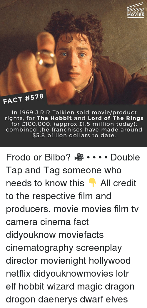 franchises: DID YOU KNOw  MOVIES  FACT #578  In 1969 J.R.R Tolkien sold movie/product  rights, for The Hobbit and Lord of The Rings  for £100,000, (approx £1.5 million today);  combined the franchises have made around  $5.8 billion dollars to date. Frodo or Bilbo? 🎥 • • • • Double Tap and Tag someone who needs to know this 👇 All credit to the respective film and producers. movie movies film tv camera cinema fact didyouknow moviefacts cinematography screenplay director movienight hollywood netflix didyouknowmovies lotr elf hobbit wizard magic dragon drogon daenerys dwarf elves