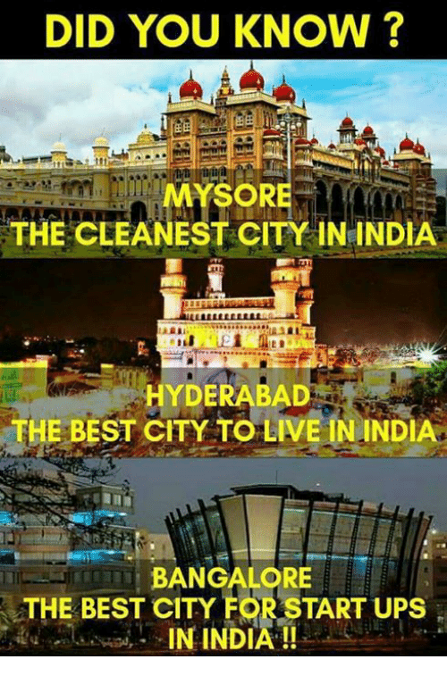 bangalore: DID YOU KNOW?  MYSORE  THE CLEANEST CITY IN INDIA  HYDERABAD  THE BEST CITY TO LIVE ININDIA  BANGALORE  THE BEST CITY FOR START UPS  IN INDIA !!-