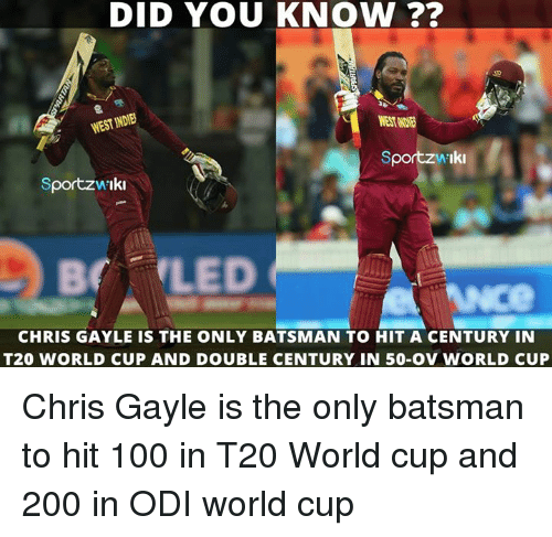 t20 world cup: DID YOU KNOW  WESTINDIE  Sportzw'Iki  Sportzw Iki  BY LED  CHRIS GAYLE IS THE ONLY BATSMAN TO HIT A CENTURY IN  T20 WORLD CUP AND DOUBLE CENTURY IN 50-OV WORLD CUP Chris Gayle is the only batsman to hit 100 in T20 World cup and 200 in ODI world cup
