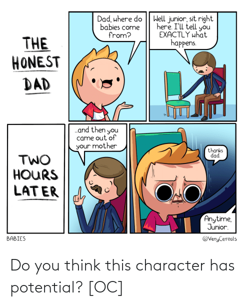 do you: Do you think this character has potential? [OC]