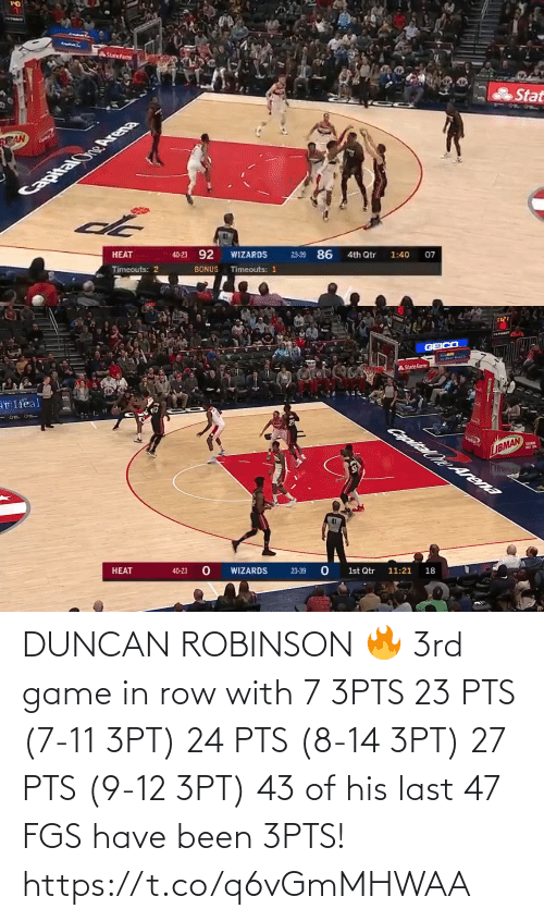 Of His: DUNCAN ROBINSON 🔥 3rd game in row with 7 3PTS  23 PTS (7-11 3PT) 24 PTS (8-14 3PT) 27 PTS (9-12 3PT)   43 of his last 47 FGS have been 3PTS!   https://t.co/q6vGmMHWAA
