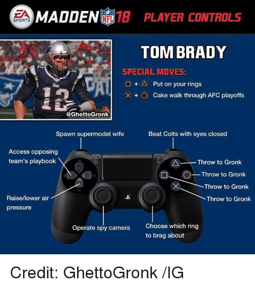 Indianapolis Colts, Nfl, and Pressure: EA  MADDEN 18 PLAYER CONTROLS  SPORTS  TOM BRADY  SPECIAL MOVES:  □ + △ Put on your rings  × + O Cake walk through AFC playoffs  @GhettoGronk  Spawn supermodel wife  Beat Colts with eyes closed  Access opposing  team's playbook  Throw to Gronk  O Throw to Gronk  Throw to Gronk  Raise/lower air  Throw to Gronk  pressure  Choose which ring  to brag about  Operate spy camera Credit: GhettoGronk /IG