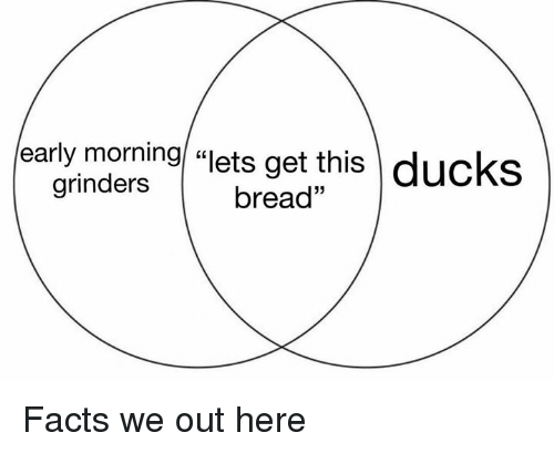 "We Out: early morning ""ets get this  ducks  grinders  bread"" Facts we out here"