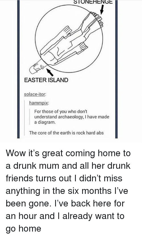 Drunk Friends: EASTER ISLAND  solace-itor:  hammpix  For those of you who don't  understand archaeology, I have made  a diagram.  The core of the earth is rock hard abs Wow it's great coming home to a drunk mum and all her drunk friends turns out I didn't miss anything in the six months I've been gone. I've back here for an hour and I already want to go home
