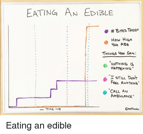 """fer: EATING AN EDIBLE  . #Bres TAKEN  How HiaH  ou ARe  THINGS ou SA  NOTHING S  HAPPENING""""  I STILL DONT  Fer AuuTHING  CALL AN  AmguLANCE"""" Eating an edible"""