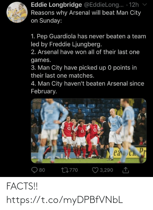 Arsenal: Eddie Longbridge @EddieLong.. · 12h v  Reasons why Arsenal will beat Man City  on Sunday:  1. Pep Guardiola has never beaten a team  led by Freddie Ljungberg.  2. Arsenal have won all of their last one  games.  3. Man City have picked up 0 points in  their last one matches.  4. Man City haven't beaten Arsenal since  February.  ea Ch Pr  O 3,290  27770 FACTS!! https://t.co/myDPBfVNbL