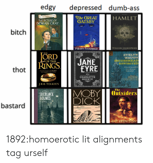 Hamlet: edgy  depressed dumb-ass  The GREAT  GATSBY  HAMLET  THE PICTURE OF  DORIAN GRAY  bitch  P SCOTT PİTZCERALD  WILLLAM SHAKESPEARE  EVELYN  WAUGI  ORD  RINGS  OF THE  RRVIBITED  thot  Mw  CHARLOTTE  T-R R TOI.KIEN  HLWBsiders  DICK  The  SHERLOCK  HOLMES  bastard 1892:homoerotic lit alignments tag urself