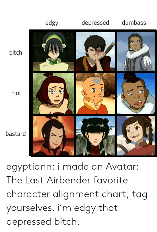 Favorite Character: edgy  depressed dumbass  bitch  thot  bastard egyptiann: i made an Avatar: The Last Airbender favorite character alignment chart, tag yourselves. i'm edgy thot  depressed bitch.
