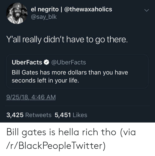 Uberfacts: el negrito @thewaxa holics  @say_blk  Y'all really didn't have to go there.  Uber Facts  @UberFacts  Bill Gates has more dollars than you have  seconds left in your life.  9/25/18, 4:46 AM  3,425 Retweets 5,451 Likes Bill gates is hella rich tho (via /r/BlackPeopleTwitter)