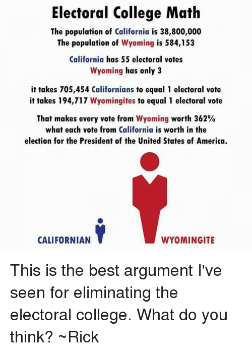 College, Memes, and California: Electoral College Math  The population of California is 38,800,000  The population of  Wyoming is 584,153  California has 55 electoral votes  Wyoming has only 3  it takes 705,454 Californians to equal 1 electoral vote  it takes 194,717 Wyomingites to equal 1 electoral vote  That makes every vote from  Wyoming worth 362%  what each vote from California is worth in the  election for the President of the United States of America.  CALIFORNIAN  WYOMINGITE This is the best argument I've seen for eliminating the electoral college. What do you think? ~Rick