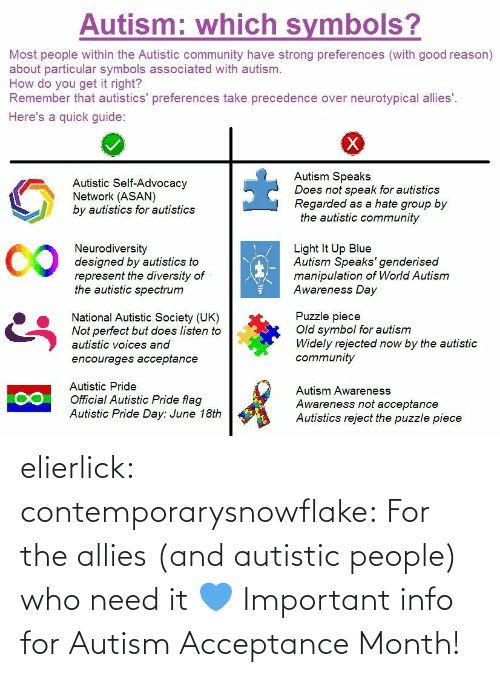 People Who: elierlick:  contemporarysnowflake: For the allies (and autistic people) who need it 💙 Important info for Autism Acceptance Month!