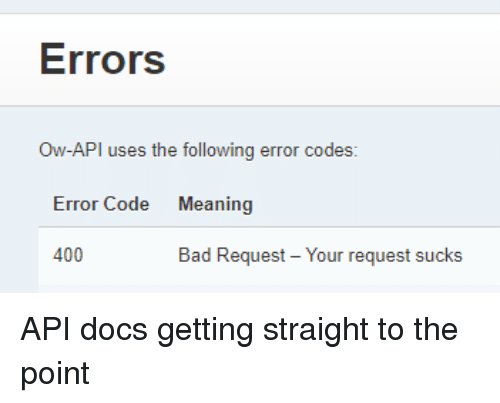 Bad, Meaning, and The Following: Errors  Ow-API uses the following error codes  Error Code Meaning  400  Bad Request- Your request sucks API docs getting straight to the point