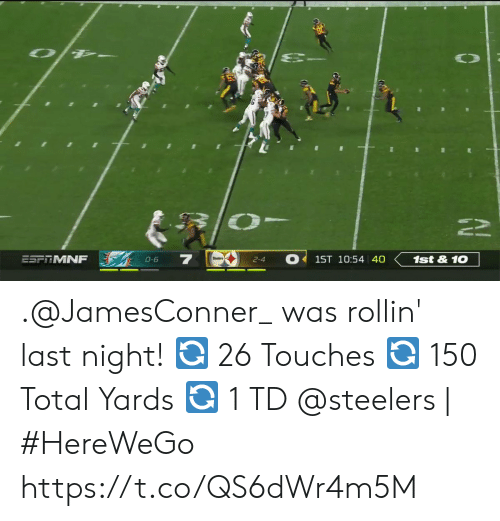 rollin: ESFTMNF  1ST 10:54 40  1st&10  0-6  2-4 .@JamesConner_ was rollin' last night!  🔄 26 Touches  🔄 150 Total Yards  🔄 1 TD   @steelers | #HereWeGo https://t.co/QS6dWr4m5M