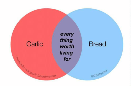 Reading Meme: every  thing  Garlic  worth Bread  living  for  @GBMemes  hicb  read memes