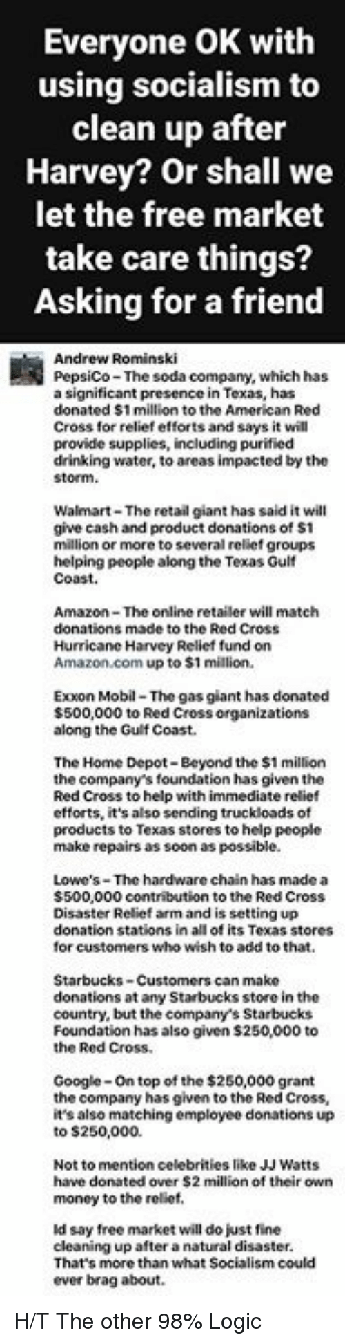 Walmarter: Everyone OK with  using socialism to  clean up after  Harvey? Or shall we  let the free market  take care things?  Asking for a friend  Andrew Rominski  PepsiCo-The soda company, which has  a significant presence in Texas, has  donated $1 million to the American Red  Cross for relief efforts and says it will  provide supplies, including purified  豳;  king water, to areas impacted by the  Walmart The retail giant has said it will  e cash and product donations of $1  million or more to several reliet groups  lping people along the Texas Gult  Coast.  Amazon-The online retailer will match  donations made to the Red Cross  Hurricane Harvey Relief fund on  Amazon.com up to $1 million.  xxon Mobil The gas giant has donated  $500,000 to Red Cross organizations  along the Gulf Coast  the company's foundation has given the  Red Cross to help with immediate relief  efforts, it's also sending truckloads o  roducts to Texas stores to help people  ake repairs as soon as possible  Lowe's-The hardware chain has made a  $500,000 contribution to the Red Cross  Disaster Relief arm and is setting up  nation stations in all of its Texas stores  for customers who wish to add to that.  tarbucks-Customers can make  donations at any Starbucks store in the  country, but the company's Starbucks  Foundation has also given $250,000 to  the Red Cross  Google-On top of the $250,000 grant  he company has given to the Red Cross,  it's also matching employee donations up  to $250,000.  ot to mention celebrities like JJ Watts  have donated over $2 million of their own  money to the relief,  say free market will do just fine  cleaning up after a natural disaster.  That's more than what Socialism could  ever brag about H/T The other 98% Logic