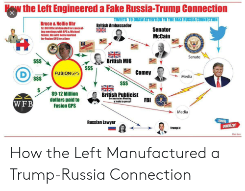 Fake, Lawyer, and Gps: ew the Left Engineered a Fake Russia-Trump Connection  TWEETS TO DRAW ATTENTION TO THE FAKE RUSSIA CONNECTION  Bruce & Nellie Ohr  Sr. DOI Official demoted for conceal-  ing meetings with GPS& Michael  Steele. His wife Nellie worked  or Fusion GPS for a time  British Ambassador  Senator  McCain  ON  AGRI,  Senate  S$$  British MI6  S$$  FUSIONGPS  Comey  Media  a SS$  $9-12 Million  dollars paid to  Fusion GPS  Orchestrates Meeting  & leaks to press?  WFB  Media  media  Russian Lawyer  equalzer  Trump Jr.  Mark Keen How the Left Manufactured a Trump-Russia Connection