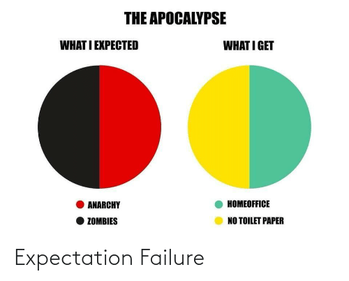 Failure: Expectation Failure