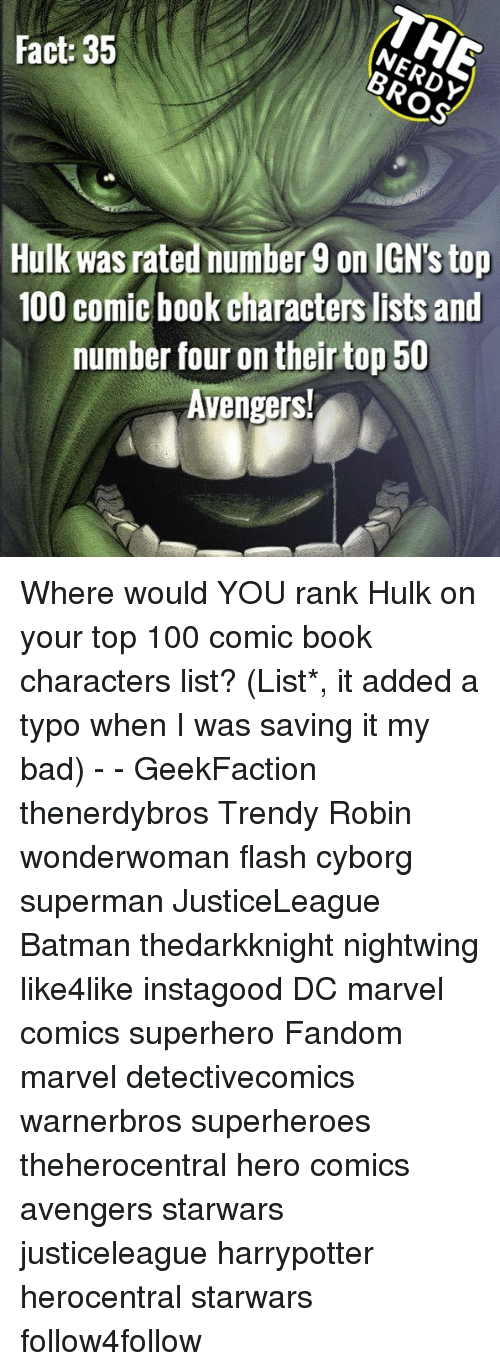 top 100: Fact: 35  Hulk was rated number 9 on IGN's top  100 comic book characters lists and  number four on their top 50  Avengers Where would YOU rank Hulk on your top 100 comic book characters list? (List*, it added a typo when I was saving it my bad) - - GeekFaction thenerdybros Trendy Robin wonderwoman flash cyborg superman JusticeLeague Batman thedarkknight nightwing like4like instagood DC marvel comics superhero Fandom marvel detectivecomics warnerbros superheroes theherocentral hero comics avengers starwars justiceleague harrypotter herocentral starwars follow4follow