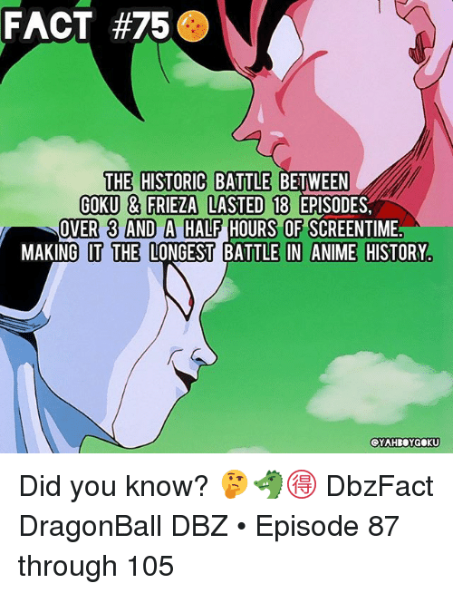 Frieza: FACT #750  THE HISTORIC BATTLE BETWEEN  GOKU & FRIEZA LASTED 18 EPISODES,  OVER 3 AND A HALF HOURS OF SCREENTIME  MAKING IT THE LONGEST BATTLE IN ANIME HISTORY  QYAHBOYGOKU Did you know? 🤔🐲🉐 DbzFact DragonBall DBZ • Episode 87 through 105