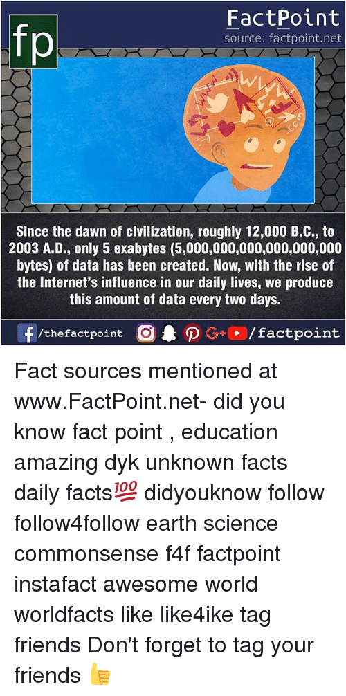 The Internets: FactPoint  source: factpoint.net  Since the dawn of civilization, roughly 12,000 B.C., to  2003 A.D., only 5 exabytes (5,000,000,000,000,000,000  bytes) of data has been created. Now, with the rise of  the Internet's influence in our daily lives, we produce  this amount of data every two days. Fact sources mentioned at www.FactPoint.net- did you know fact point , education amazing dyk unknown facts daily facts💯 didyouknow follow follow4follow earth science commonsense f4f factpoint instafact awesome world worldfacts like like4ike tag friends Don't forget to tag your friends 👍