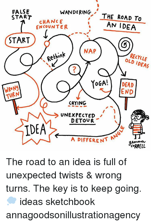 Memes, 🤖, and Twisted: FALSE  WANDERING  THE ROAD TO  START  CHANCE  AN IDEA  ENCOUNTER  START  ethink  NAP  OLD IDEAS  YOGA!  DEAD  END  TURN  CRYING  A UNEXPECTED  I  DETOUR  IDEA  A DIFFERENT A  CORRELL The road to an idea is full of unexpected twists & wrong turns. The key is to keep going. 💭 ideas sketchbook annagoodsonillustrationagency