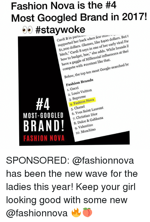 """top ten: Fashion Nova is the #4  Most Googled Brand in 2017!  .. #staywoke  Cardi B in paric.  supported her back when few ouc  $1,200 dollars. Glasses, like $400 dollars. But h  bitch,"""" Cardi B says in one of her early viral Fa  how to budget, hoe,"""" she adds. While brands li  have a gaggle of Millennial influencers at thei  compete with # content like that.  Below, the top ten most Google-searched br  Fashion Brands  1. Gucci  2. Louis Vuitton  3. Supreme  4. Fashion Nova  5. Chanel  #4  MOST-GO0GLED  BRAND!  FASHION NOVA  6. Yves Saint Laurent  7. Christian Dior  8. Dolce & Gabbana  9. Valentino  10. Moschino SPONSORED: @fashionnova has been the new wave for the ladies this year! Keep your girl looking good with some new @fashionnova 🔥🍑"""